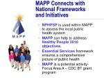 mapp connects with national frameworks and initiatives