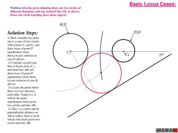 Basic Locus Cases: