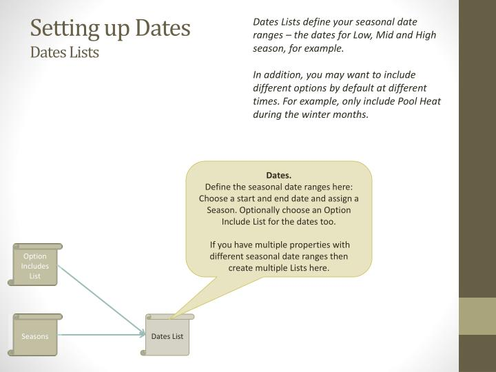 Dates Lists define your seasonal date ranges – the dates for Low, Mid and High season, for example.