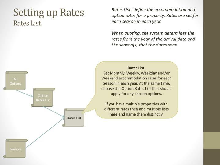 Rates Lists define the accommodation and option rates for a property. Rates are set for each season in each year.