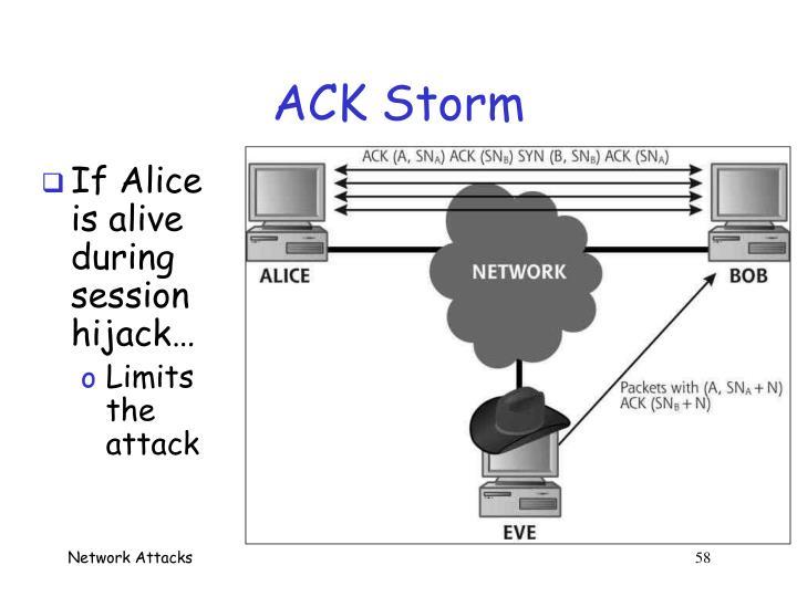 ACK Storm