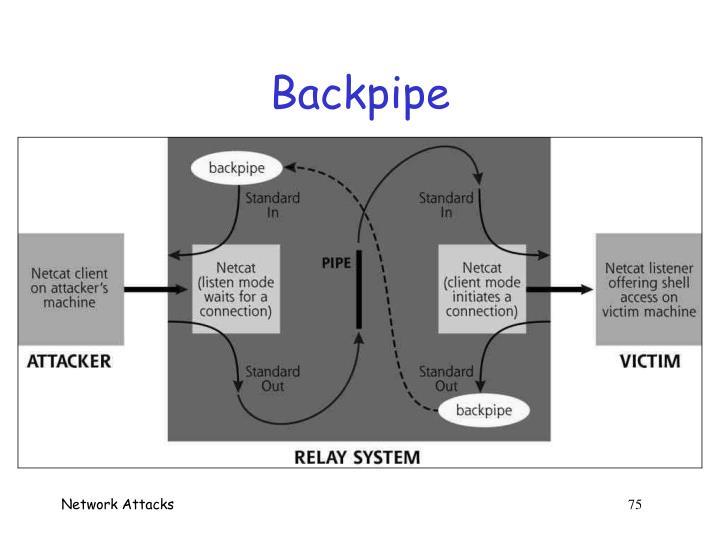Backpipe
