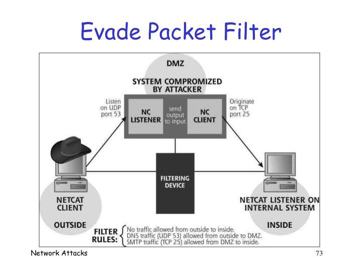Evade Packet Filter