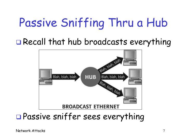 Passive Sniffing Thru a Hub