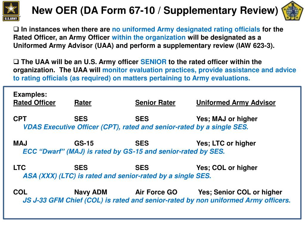 PPT - U.S. ARMY RESOURCES COMMAND PowerPoint ... Army Bn Xo Oer Support Form Examples on