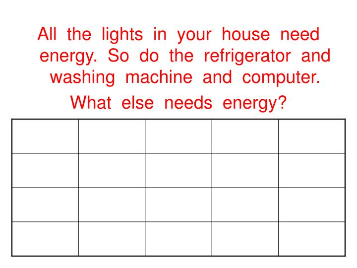 All  the  lights  in  your  house  need  energy.  So  do  the  refrigerator  and  washing  machine  ...