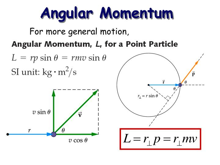 the evolution of angular momentum and its properties The evolution of disk galaxies: models angular momentum and galaxy formation as we have discussed previously, the baryonic densities of galaxies are a factor of 103 than the virialization curves of cdm would sug.