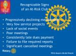recognizable signs of an at risk club