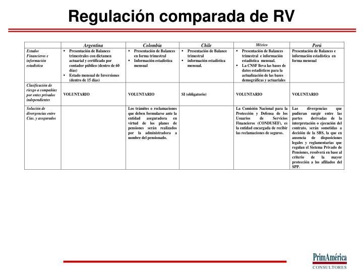 Regulación comparada de RV