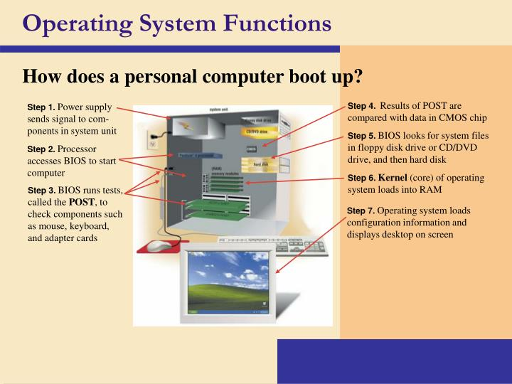 practicals steps on computer operating system Every modern computer system, from netwo rk servers, workstation desktops, to laptops and hand -held devices, has a core piece of software, called kernel or operating system, executed on the top of a bare machine of hardware that.
