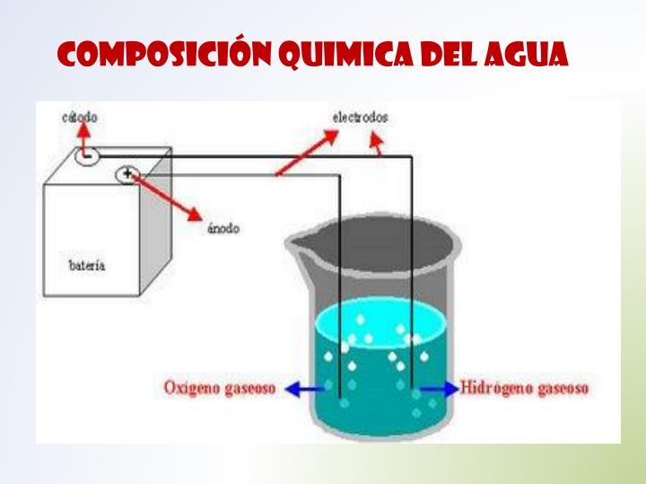 COMPOSICIÓN QUIMICA DEL AGUA
