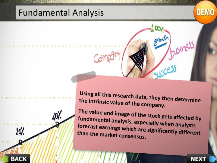Using all this research data, they then determine the intrinsic value of the company.