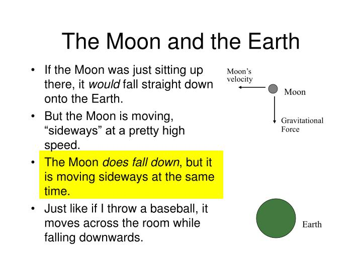 The Moon and the Earth