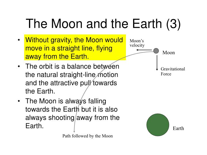 The Moon and the Earth (3)