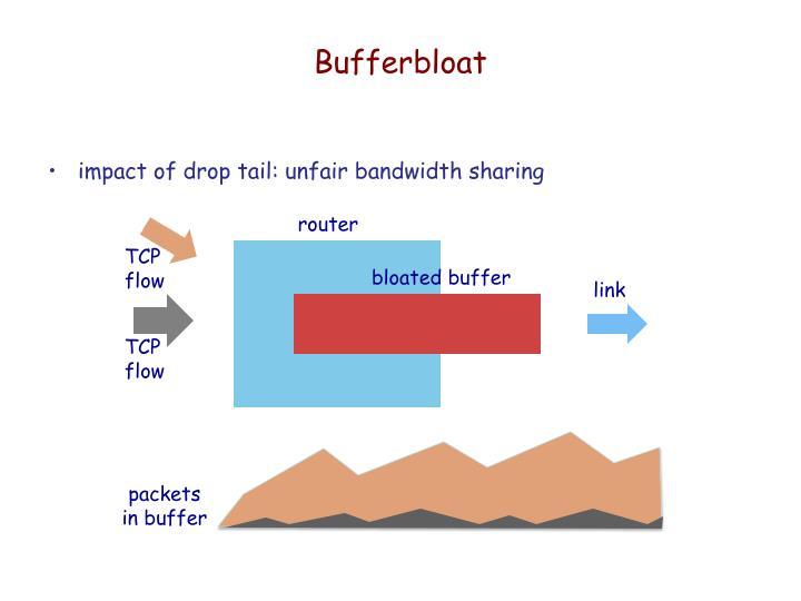 Bufferbloat