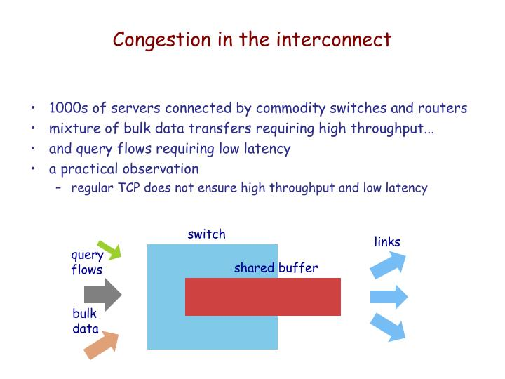 Congestion in the interconnect