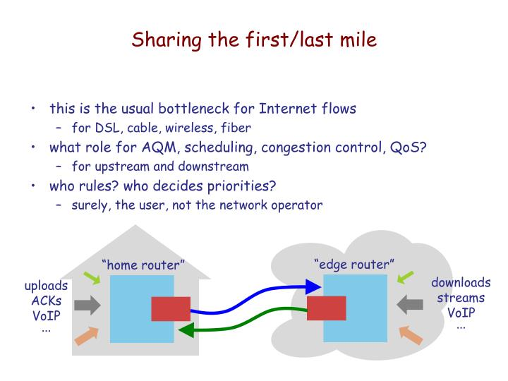 Sharing the first/last mile