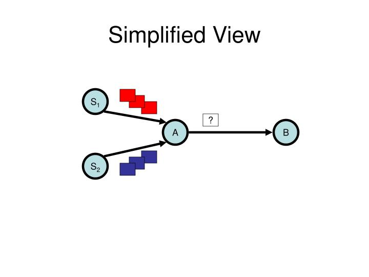 Simplified view