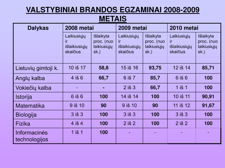 ANGLU KALBOS EGZAMINAS 2010 PDF