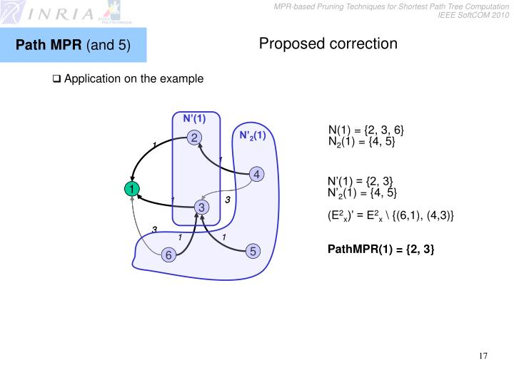 MPR-based Pruning Techniques for Shortest Path Tree Computation