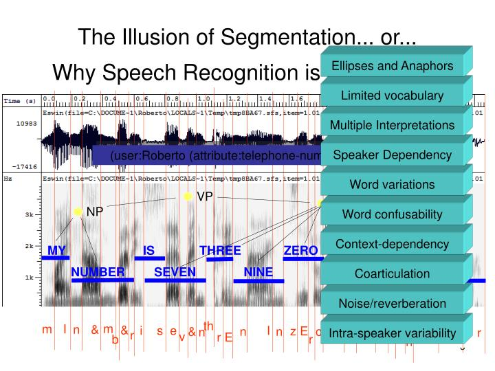 an overview of speech recognition