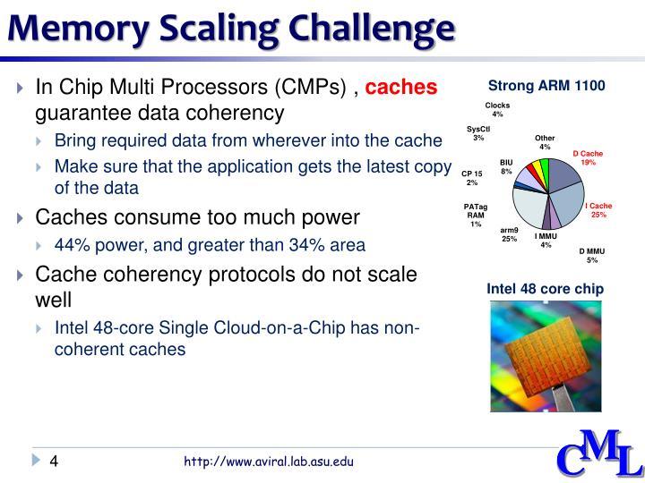 Memory Scaling Challenge
