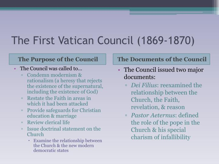 The first vatican council 1869 1870