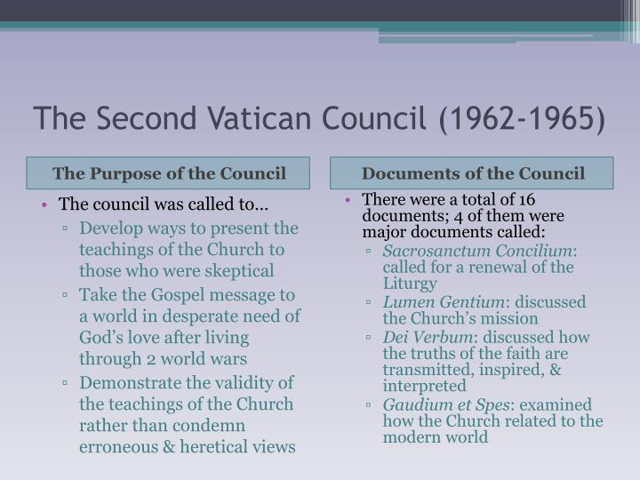 The Second Vatican Council (1962-1965)