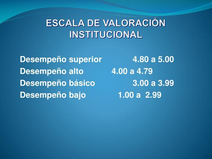 ESCALA DE VALORACIÓN INSTITUCIONAL