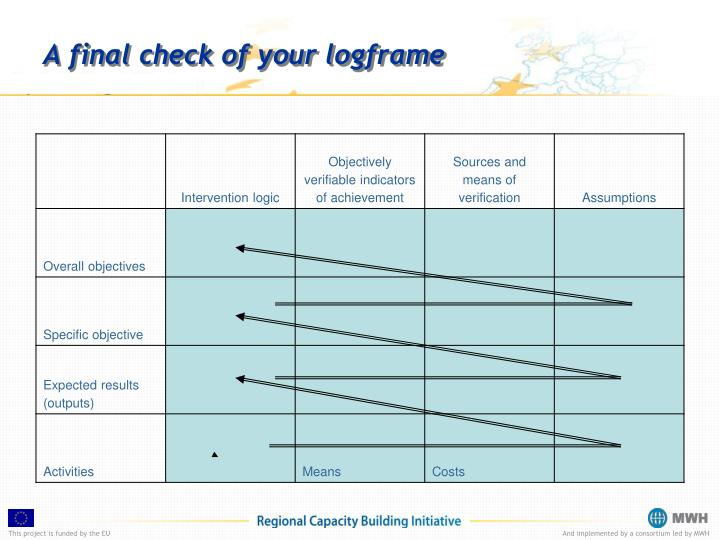 A final check of your logframe