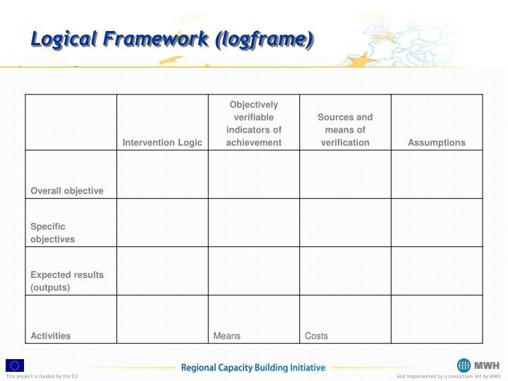 Logical Framework (logframe)