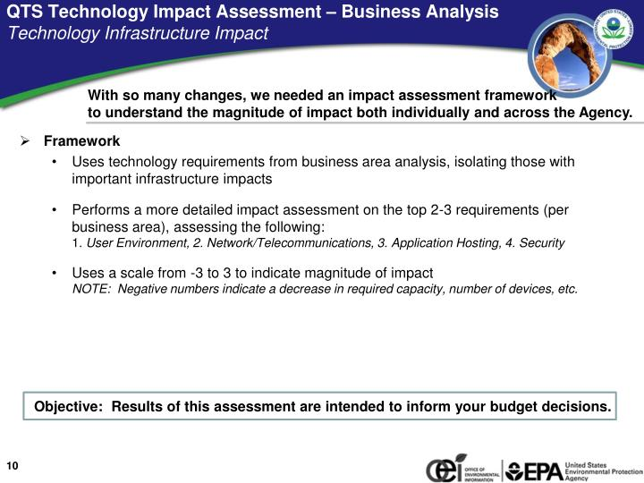 QTS Technology Impact Assessment – Business Analysis