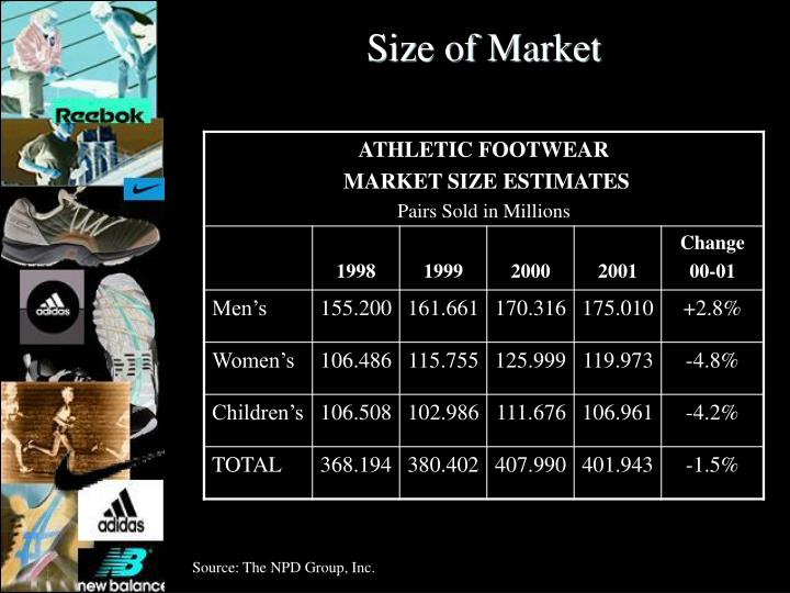 analyzing the athletic and footwear industries market stability In the casual footwear market in sports and fitness activities drives demand for athletic footwear of industry/market structure analysis of trends.