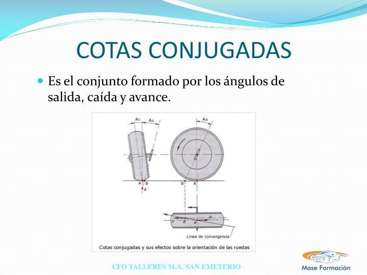 COTAS CONJUGADAS