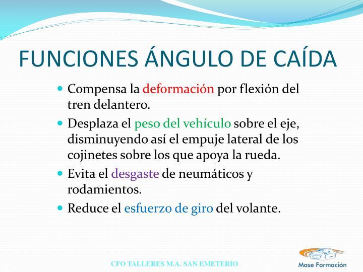 FUNCIONES ÁNGULO DE CAÍDA