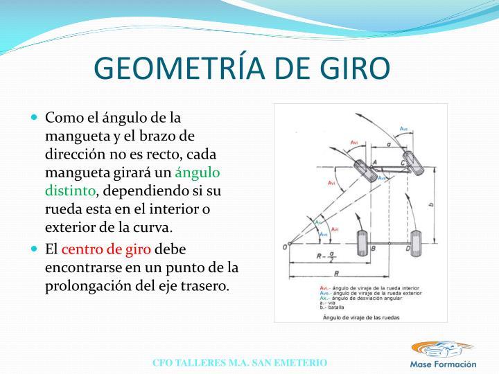 Geometr a de giro1
