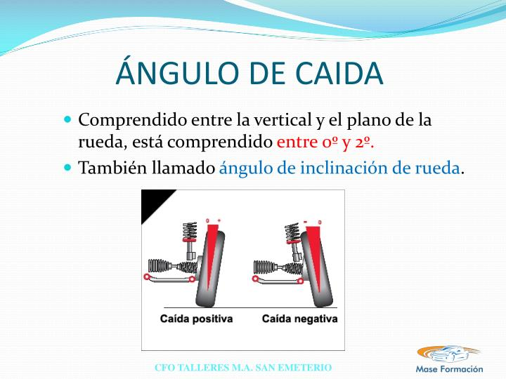 ÁNGULO DE CAIDA