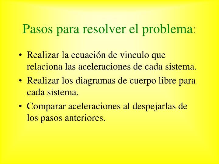 Pasos para resolver el problema