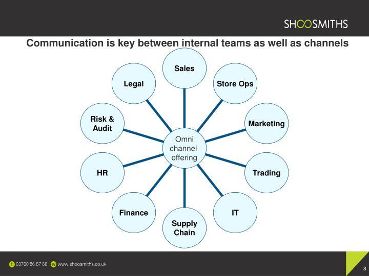 Communication is key between internal teams as well as channels