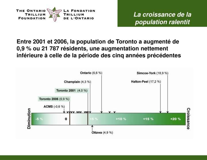 La croissance de la population ralentit