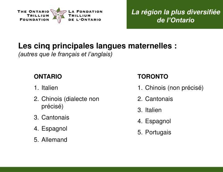 La région la plus diversifiée de l'Ontario