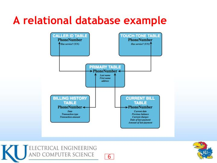 A relational database example