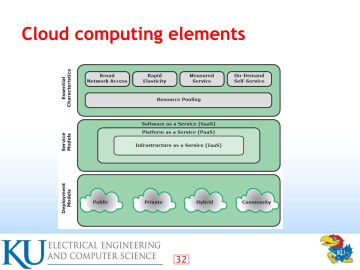 Cloud computing elements