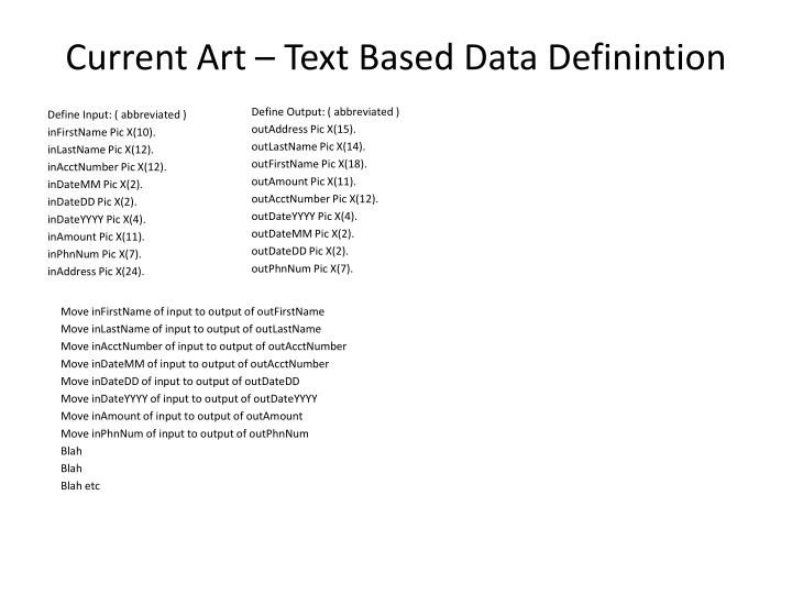 Current Art – Text Based Data