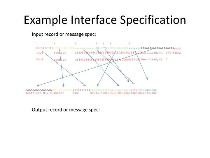 Example Interface Specification