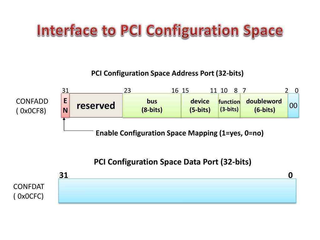 PPT - Network Device Drivers PowerPoint Presentation - ID