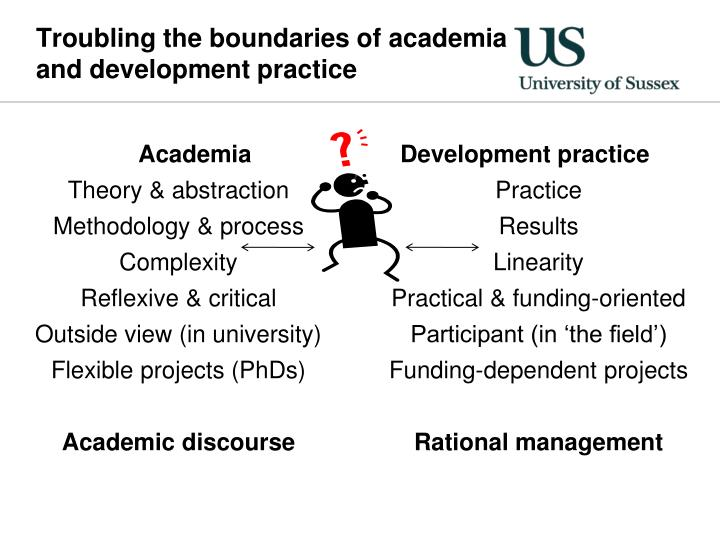Troubling the boundaries of academia and development practice