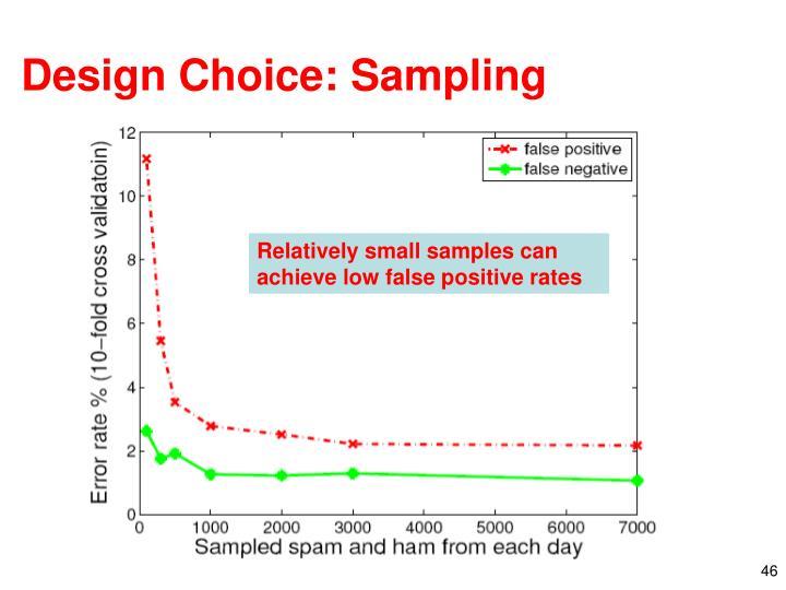 Design Choice: Sampling