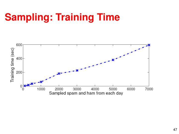 Sampling: Training Time