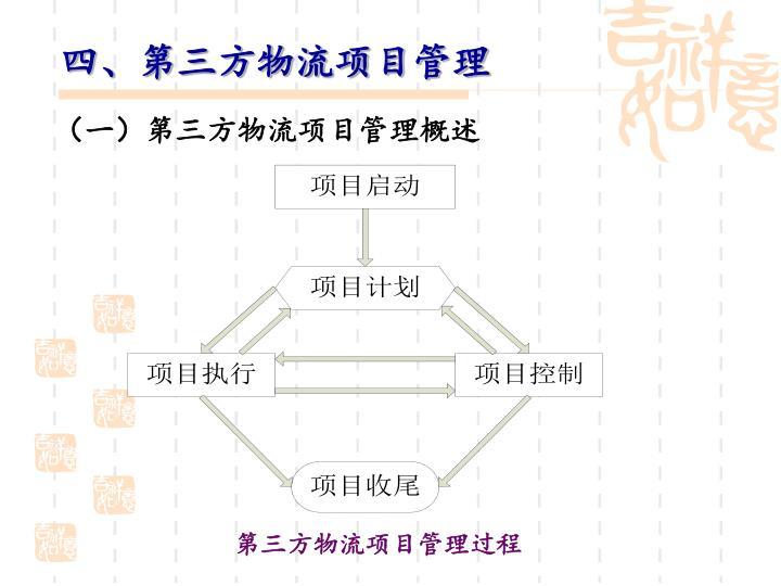 四、第三方物流项目管理